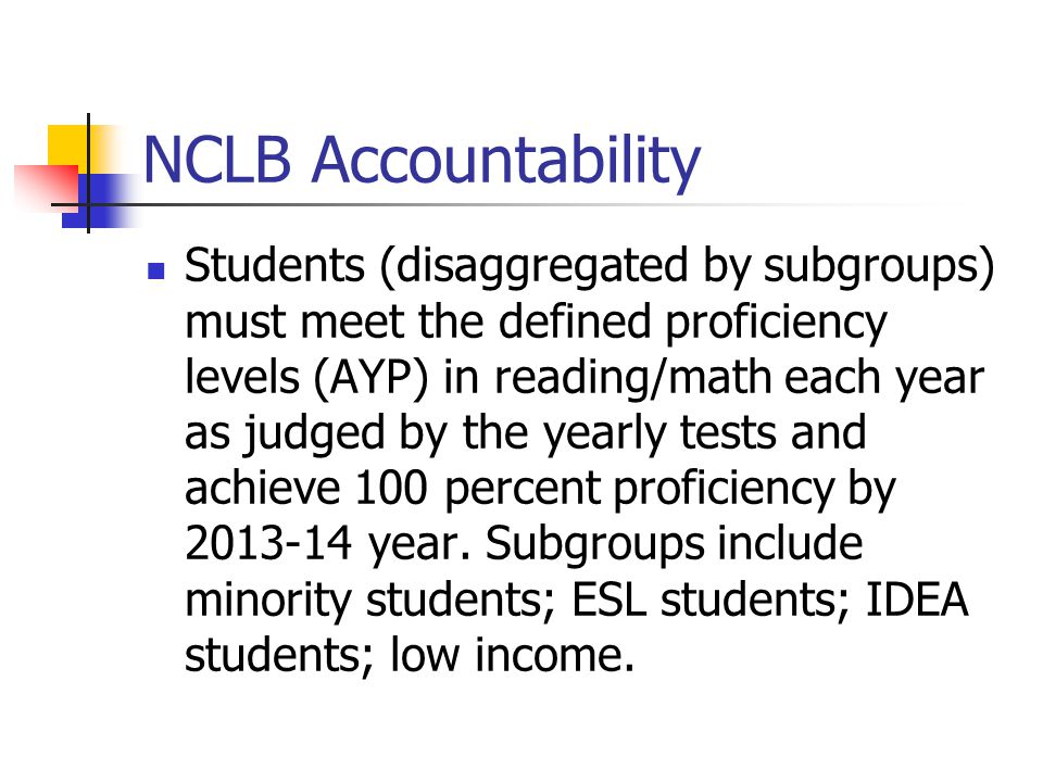 NCLB Accountability Students (disaggregated by subgroups) must meet the defined proficiency levels (AYP) in reading/math each year as judged by the yearly tests and achieve 100 percent proficiency by year.