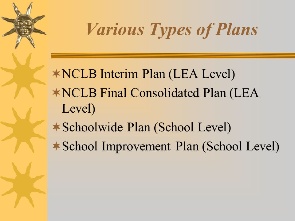 Various Types of Plans  NCLB Interim Plan (LEA Level)  NCLB Final Consolidated Plan (LEA Level)  Schoolwide Plan (School Level)  School Improvemen