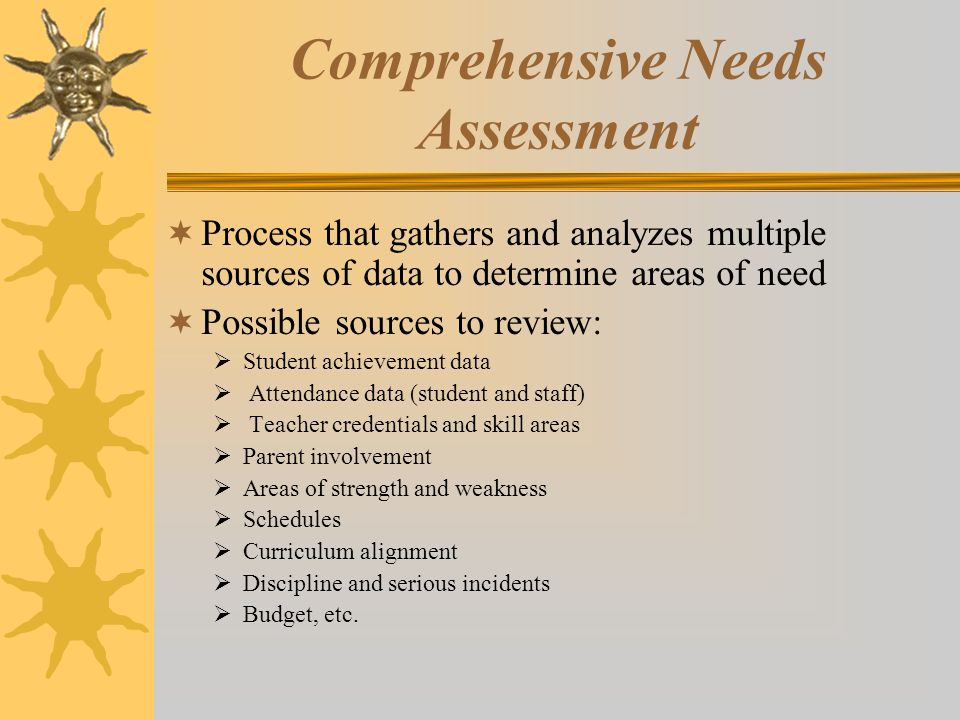 Comprehensive Needs Assessment  Process that gathers and analyzes multiple sources of data to determine areas of need  Possible sources to review:  Student achievement data  Attendance data (student and staff)  Teacher credentials and skill areas  Parent involvement  Areas of strength and weakness  Schedules  Curriculum alignment  Discipline and serious incidents  Budget, etc.