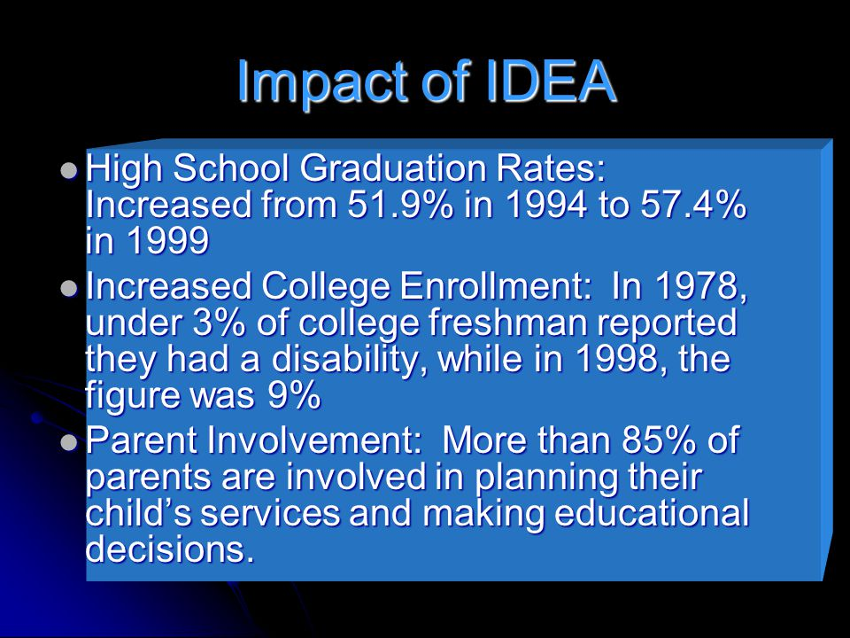 Impact of IDEA High School Graduation Rates: Increased from 51.9% in 1994 to 57.4% in 1999 High School Graduation Rates: Increased from 51.9% in 1994 to 57.4% in 1999 Increased College Enrollment: In 1978, under 3% of college freshman reported they had a disability, while in 1998, the figure was 9% Increased College Enrollment: In 1978, under 3% of college freshman reported they had a disability, while in 1998, the figure was 9% Parent Involvement: More than 85% of parents are involved in planning their child's services and making educational decisions.