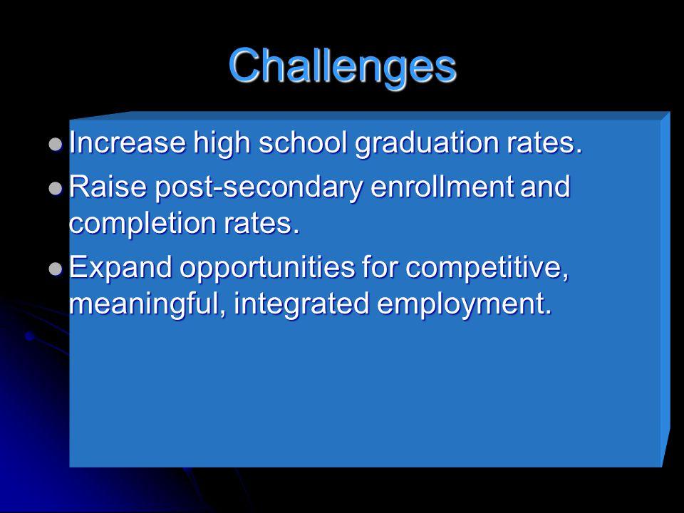 Challenges Increase high school graduation rates. Increase high school graduation rates.