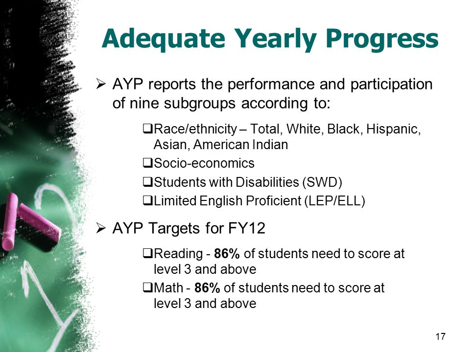 17 Adequate Yearly Progress  AYP reports the performance and participation of nine subgroups according to:  Race/ethnicity – Total, White, Black, Hi