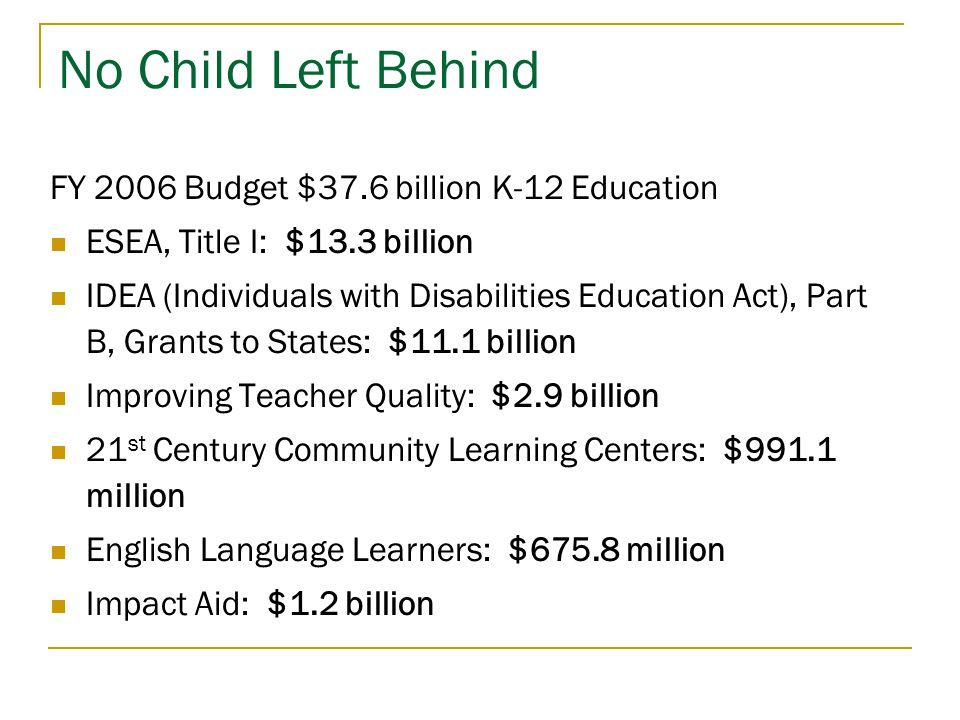 No Child Left Behind FY 2006 Budget $37.6 billion K-12 Education ESEA, Title I: $13.3 billion IDEA (Individuals with Disabilities Education Act), Part B, Grants to States: $11.1 billion Improving Teacher Quality: $2.9 billion 21 st Century Community Learning Centers: $991.1 million English Language Learners: $675.8 million Impact Aid: $1.2 billion