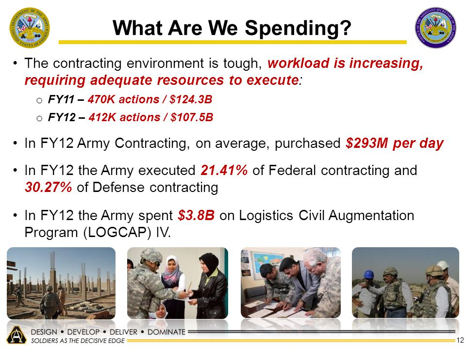 12 What Are We Spending? In FY12 Army Contracting, on average, purchased $293M per day The contracting environment is tough, workload is increasing, r