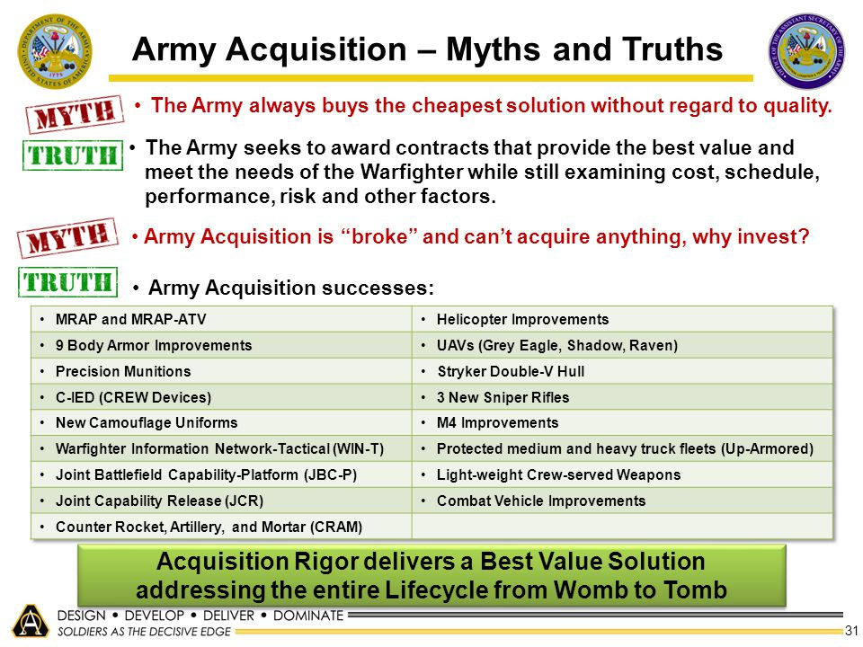 31 Army Acquisition – Myths and Truths Army Acquisition successes: The Army always buys the cheapest solution without regard to quality. Army Acquisit