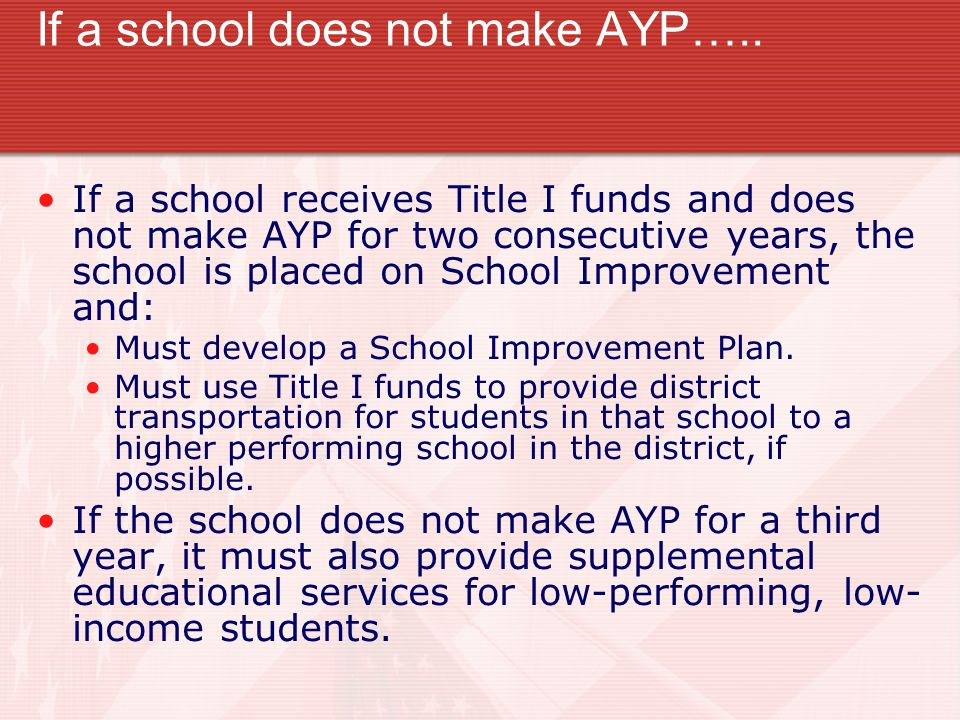 If a school does not make AYP…..