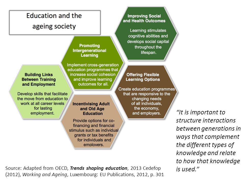 "Agility Source: Adapted from OECD, Trends shaping education, 2013 Cedefop (2012), Working and Ageing, Luxembourg: EU Publications, 2012, p. 301 ""It is"