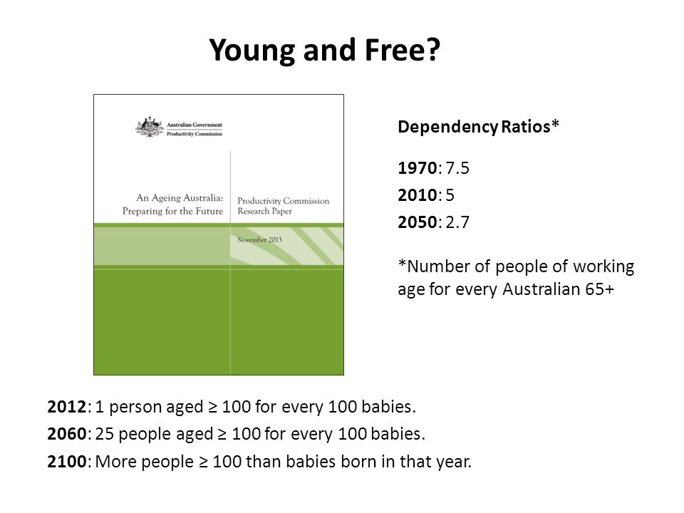 2012: 1 person aged ≥ 100 for every 100 babies.2060: 25 people aged ≥ 100 for every 100 babies.
