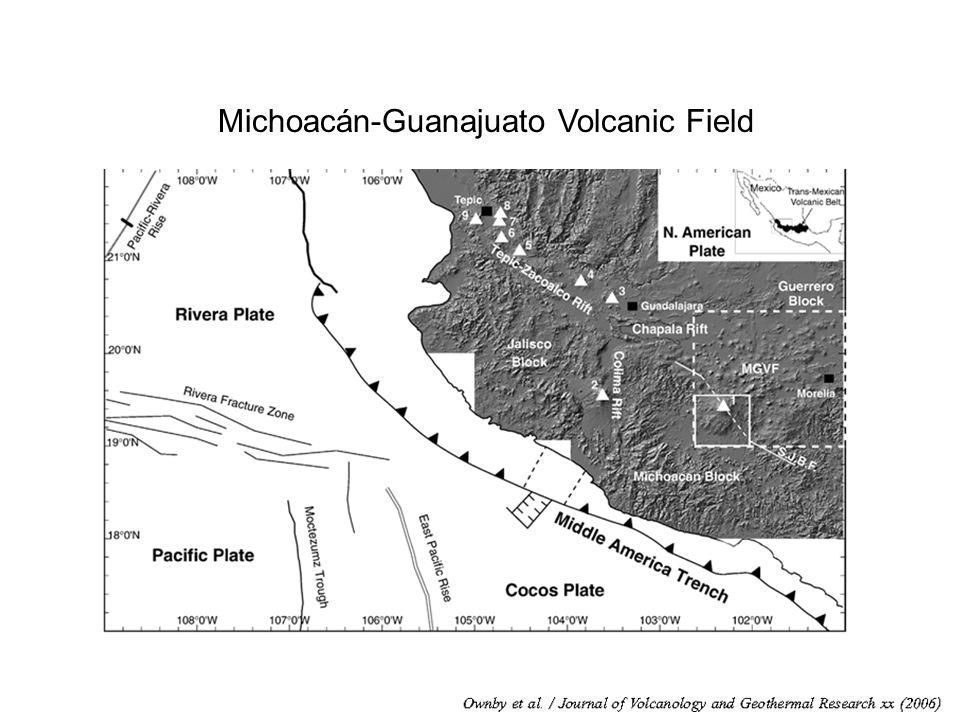 Michoacán-Guanajuato Volcanic Field