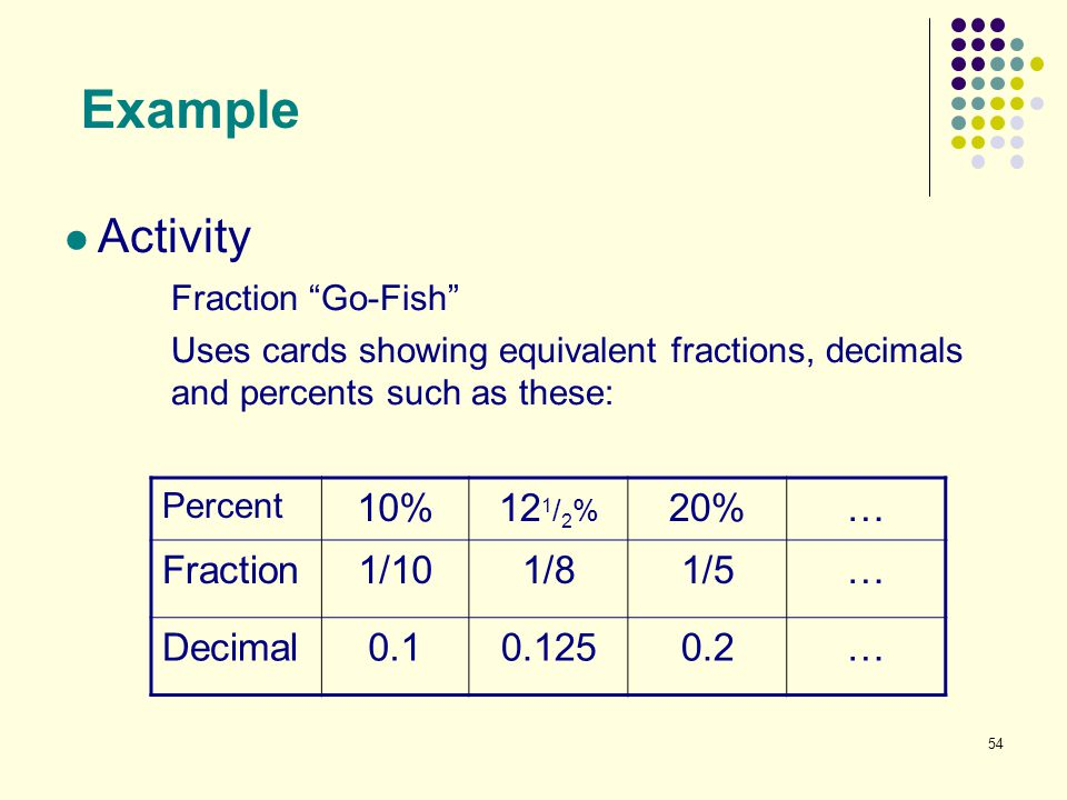 "54 Example Activity Fraction ""Go-Fish"" Uses cards showing equivalent fractions, decimals and percents such as these: Percent 10%12 1 / 2 % 20%… Fracti"