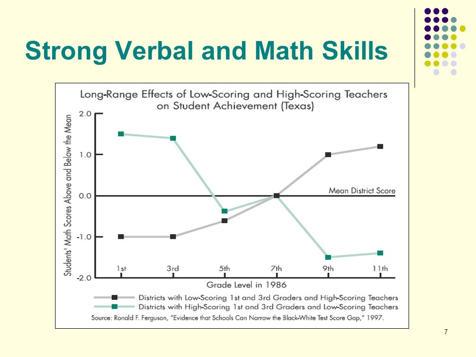 38 Online Learning Assessment Component Pre and Post tests Discussion Boards Initial Benchmark Assessments Portfolios Individual Reflections Standards- Based Lesson Plan which exemplify CSTP 3.1