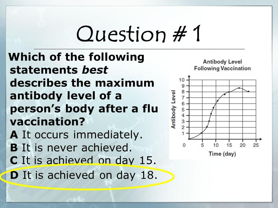 Question # 2 The jackrabbit population sometimes decreases dramatically.