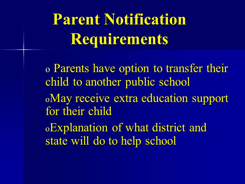 Parent Notification Requirements o Parents have option to transfer their child to another public school o May receive extra education support for their child o Explanation of what district and state will do to help school
