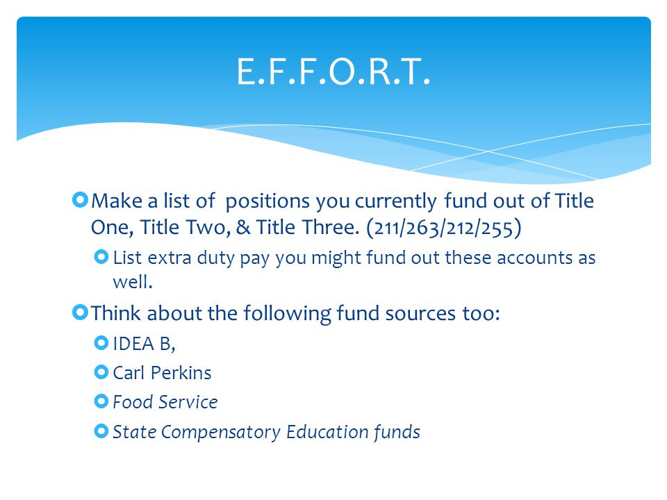  Make a list of positions you currently fund out of Title One, Title Two, & Title Three.