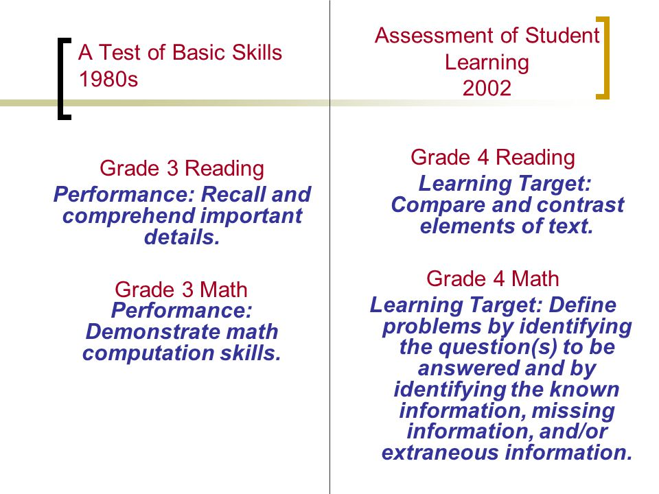 A Test of Basic Skills 1980s Grade 3 Reading Performance: Recall and comprehend important details.