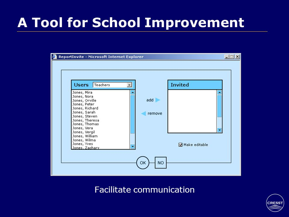 A Tool for School Improvement Facilitate communication