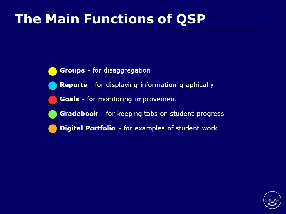 Groups - for disaggregation Reports - for displaying information graphically Goals - for monitoring improvement Gradebook - for keeping tabs on student progress Digital Portfolio - for examples of student work The Main Functions of QSP