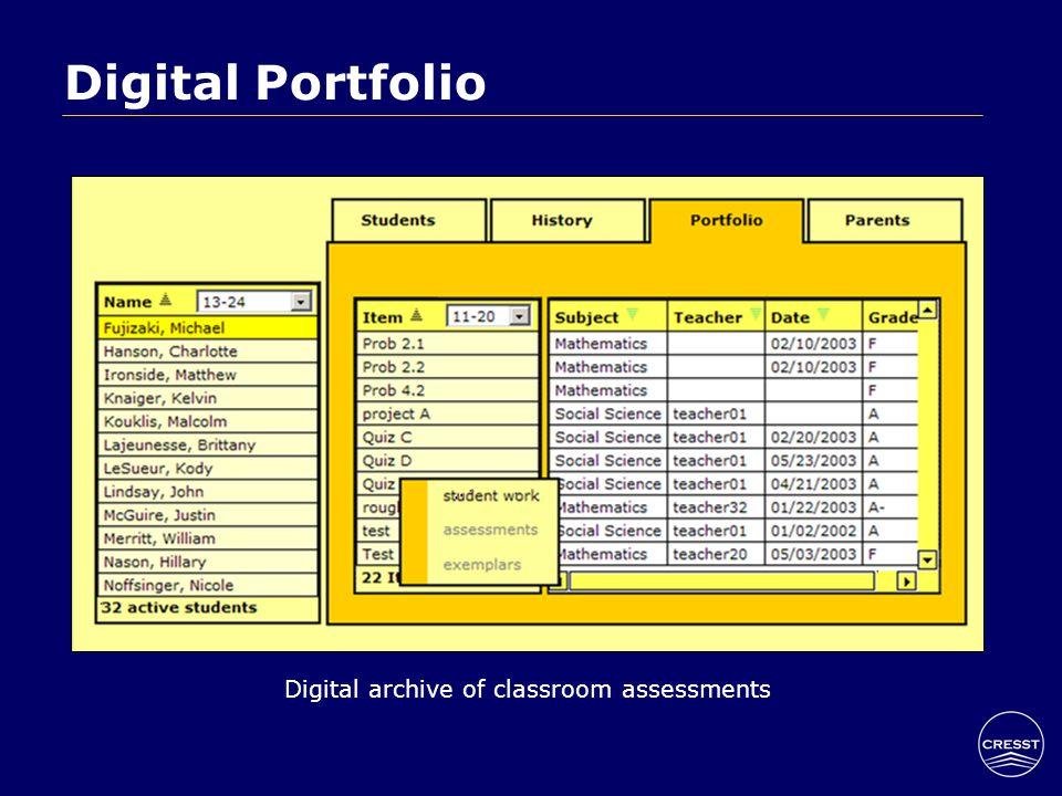 Digital archive of classroom assessments Digital Portfolio