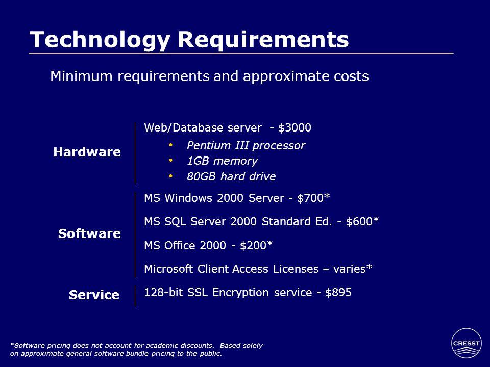 Web/Database server - $3000 Pentium III processor 1GB memory 80GB hard drive MS Windows 2000 Server - $700* MS SQL Server 2000 Standard Ed. - $600* MS