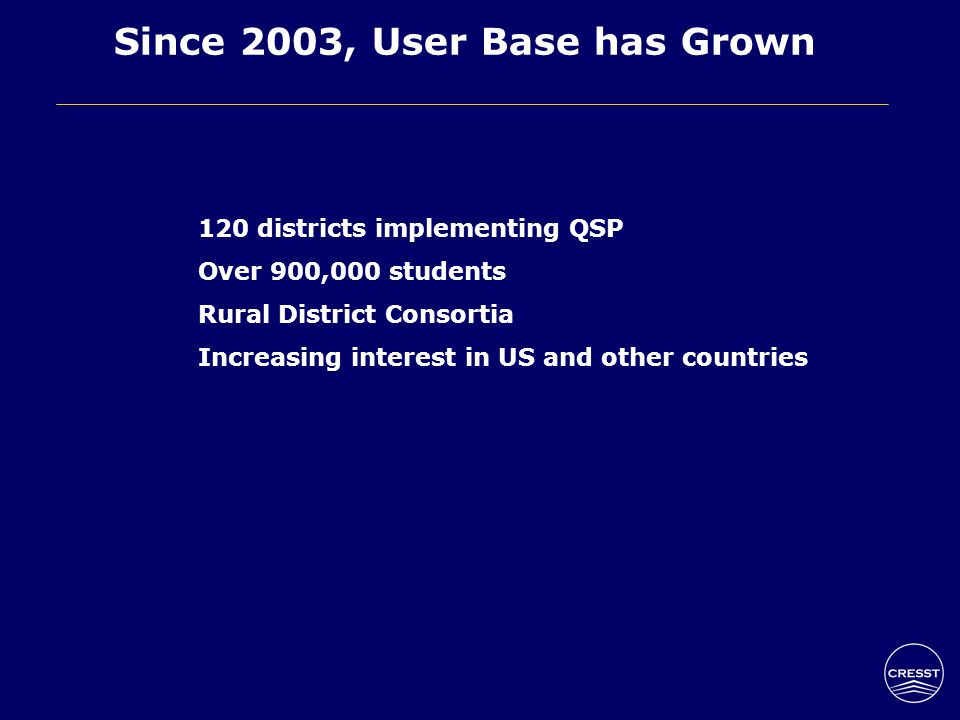 Since 2003, User Base has Grown 120 districts implementing QSP Over 900,000 students Rural District Consortia Increasing interest in US and other countries