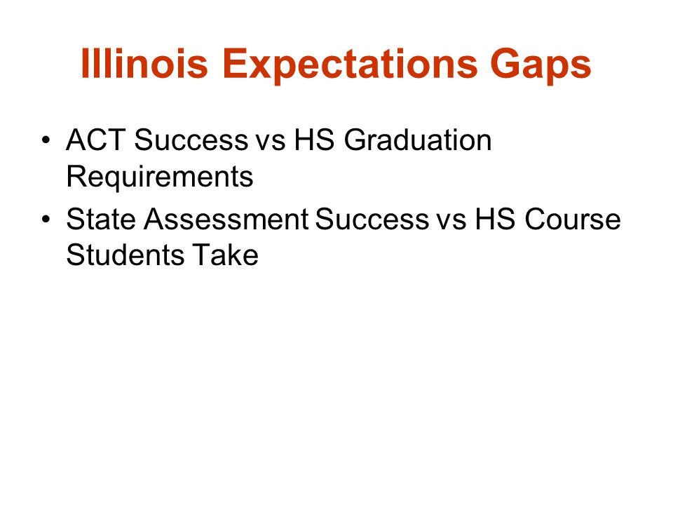 Illinois Expectations Gaps ACT Success vs HS Graduation Requirements State Assessment Success vs HS Course Students Take