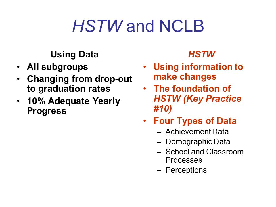 HSTW and NCLB Using Data All subgroups Changing from drop-out to graduation rates 10% Adequate Yearly Progress HSTW Using information to make changes The foundation of HSTW (Key Practice #10) Four Types of Data –Achievement Data –Demographic Data –School and Classroom Processes –Perceptions