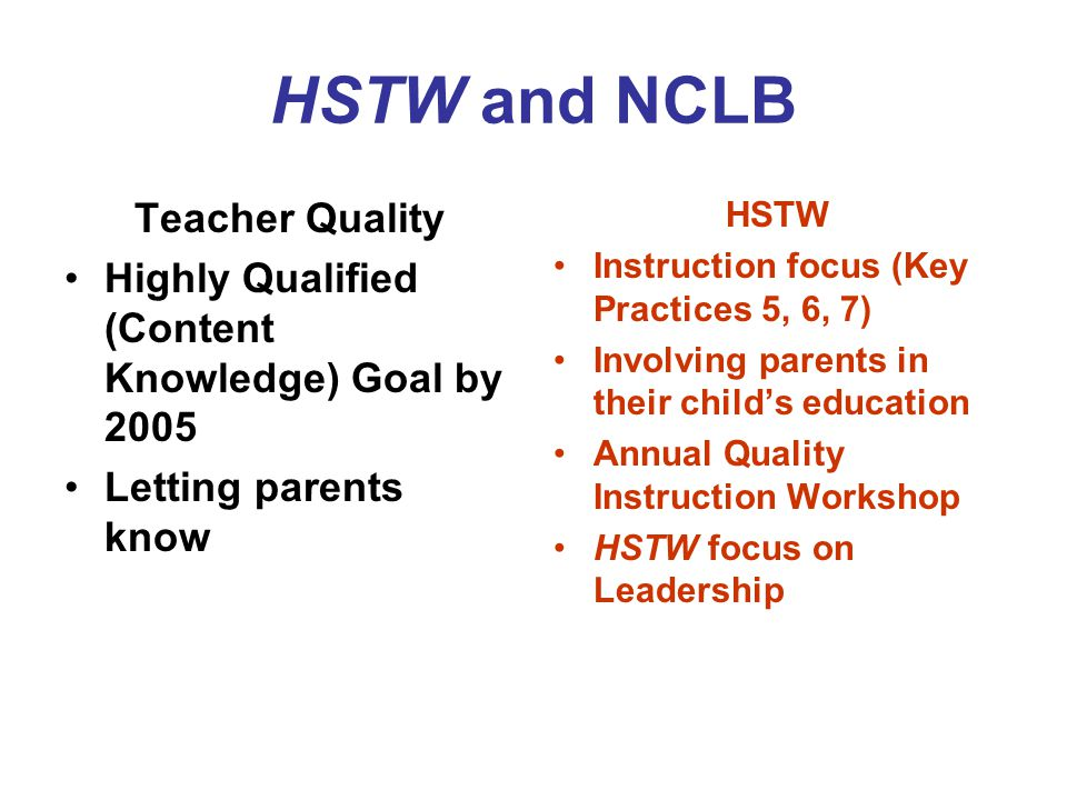 HSTW and NCLB Teacher Quality Highly Qualified (Content Knowledge) Goal by 2005 Letting parents know HSTW Instruction focus (Key Practices 5, 6, 7) Involving parents in their child's education Annual Quality Instruction Workshop HSTW focus on Leadership