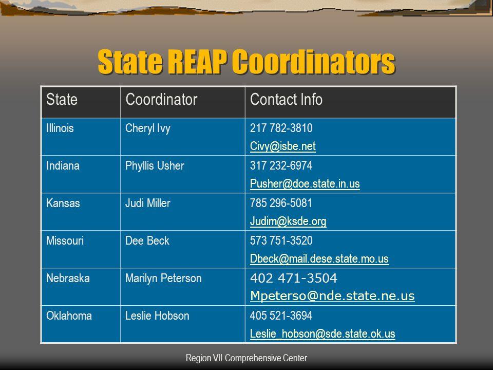 Region VII Comprehensive Center State REAP Coordinators StateCoordinatorContact Info IllinoisCheryl Ivy217 782-3810 Civy@isbe.net IndianaPhyllis Usher317 232-6974 Pusher@doe.state.in.us KansasJudi Miller785 296-5081 Judim@ksde.org MissouriDee Beck573 751-3520 Dbeck@mail.dese.state.mo.us NebraskaMarilyn Peterson 402 471-3504 Mpeterso@nde.state.ne.us OklahomaLeslie Hobson405 521-3694 Leslie_hobson@sde.state.ok.us