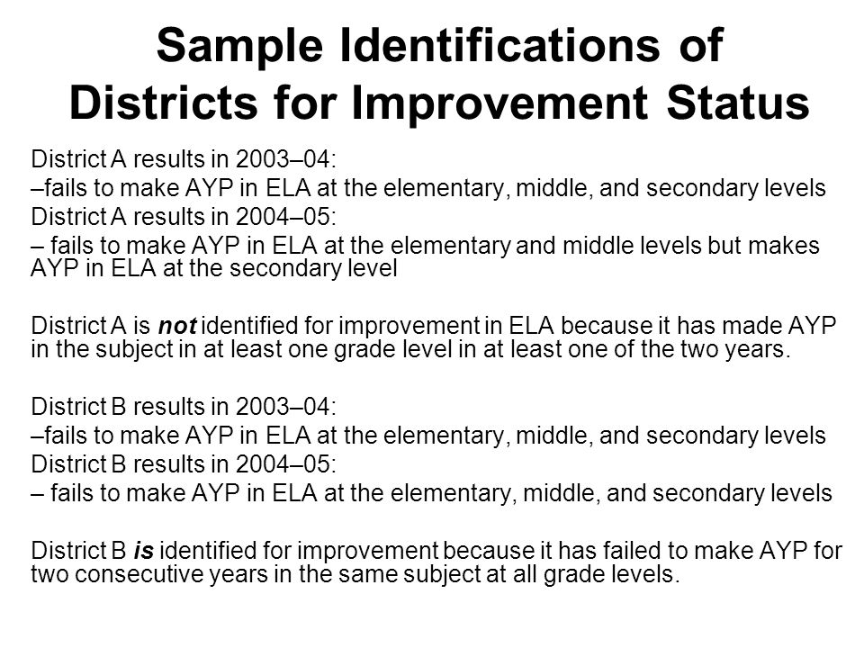 Sample Identifications of Districts for Improvement Status District A results in 2003–04: –fails to make AYP in ELA at the elementary, middle, and sec