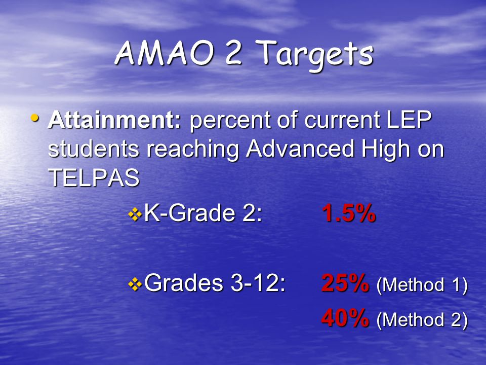 AMAO 2 Targets Attainment: percent of current LEP students reaching Advanced High on TELPAS Attainment: percent of current LEP students reaching Advanced High on TELPAS  K-Grade 2: 1.5%  Grades 3-12:25% (Method 1) 40% (Method 2)