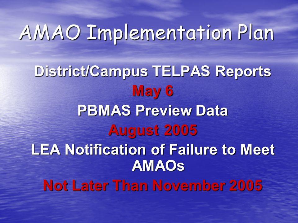 AMAOs Not Met – Year 2 (cont.) TEA must provide professional development strategies and activities.