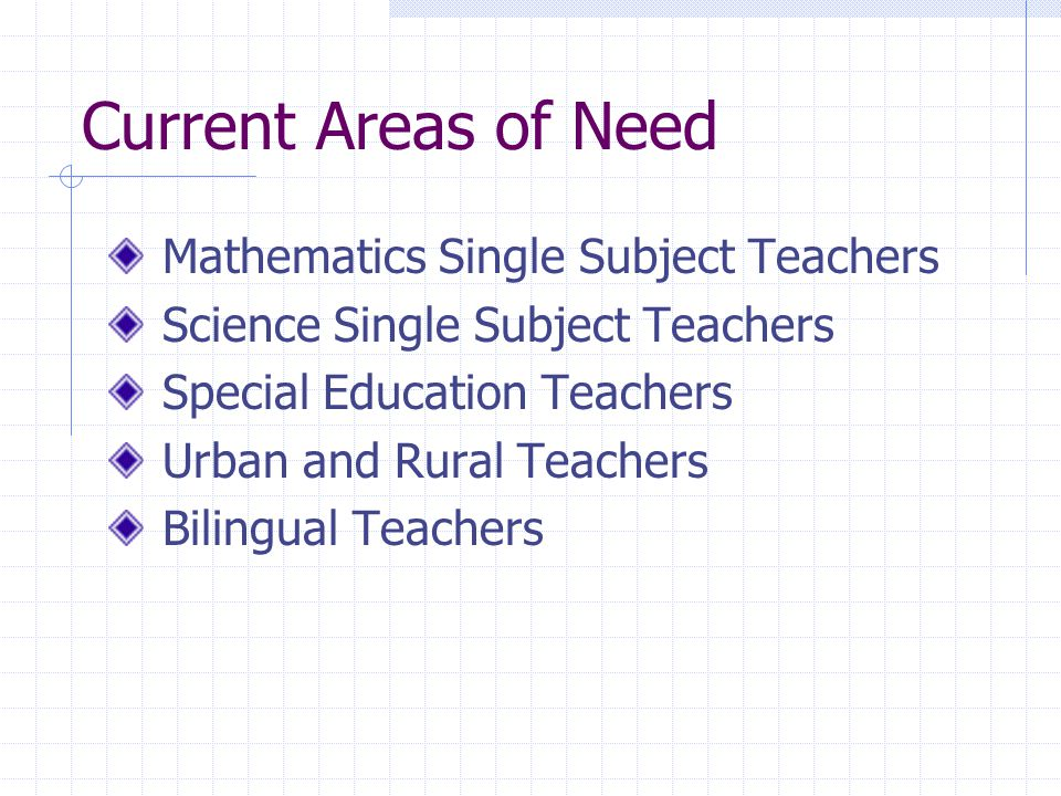 Current Areas of Need Mathematics Single Subject Teachers Science Single Subject Teachers Special Education Teachers Urban and Rural Teachers Bilingual Teachers