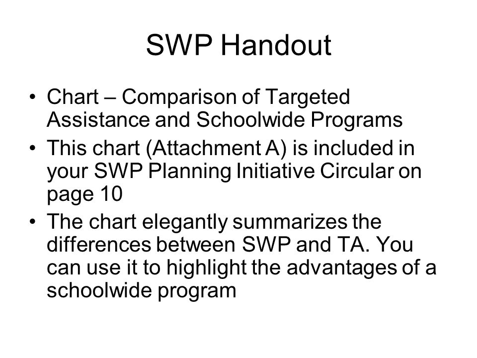 SWP Handout Chart – Comparison of Targeted Assistance and Schoolwide Programs This chart (Attachment A) is included in your SWP Planning Initiative Circular on page 10 The chart elegantly summarizes the differences between SWP and TA.