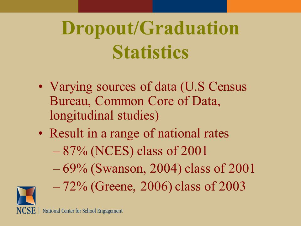 Dropout/Graduation Statistics Varying sources of data (U.S Census Bureau, Common Core of Data, longitudinal studies) Result in a range of national rates –87% (NCES) class of 2001 –69% (Swanson, 2004) class of 2001 –72% (Greene, 2006) class of 2003