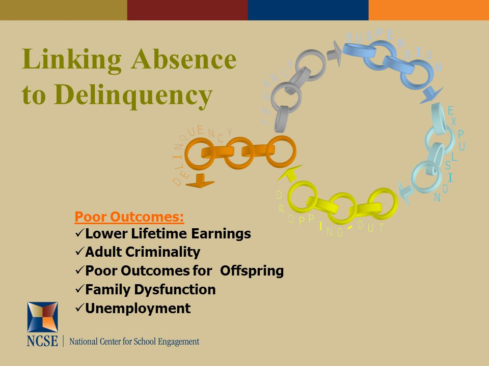 Linking Absence to Delinquency Poor Outcomes: Lower Lifetime Earnings Adult Criminality Poor Outcomes for Offspring Family Dysfunction Unemployment