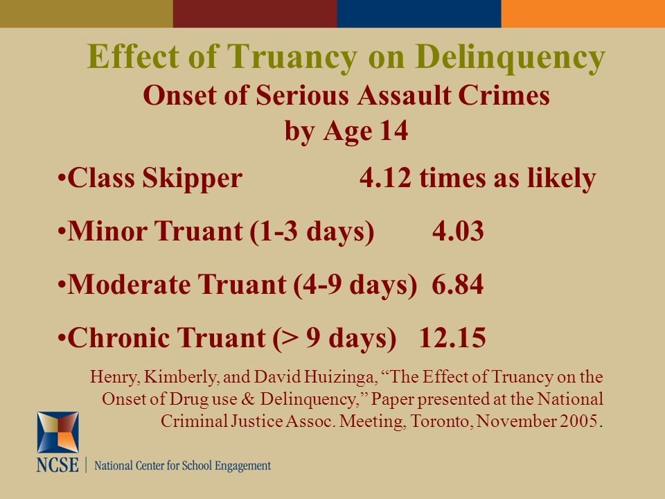 Effect of Truancy on Delinquency Onset of Serious Assault Crimes by Age 14 Class Skipper 4.12 times as likely Minor Truant (1-3 days) 4.03 Moderate Truant (4-9 days) 6.84 Chronic Truant (> 9 days) 12.15 Henry, Kimberly, and David Huizinga, The Effect of Truancy on the Onset of Drug use & Delinquency, Paper presented at the National Criminal Justice Assoc.