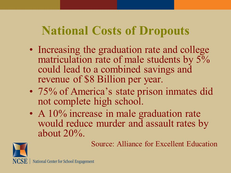 National Costs of Dropouts Increasing the graduation rate and college matriculation rate of male students by 5% could lead to a combined savings and revenue of $8 Billion per year.