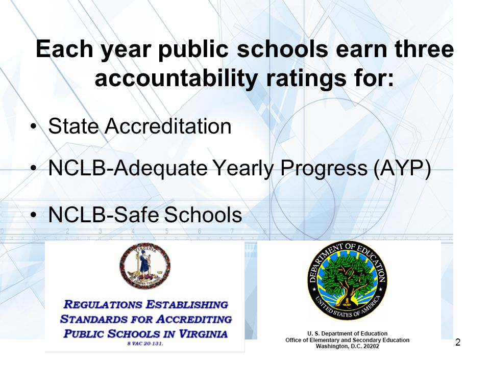 3 Ratings are based upon: State Accreditation –SOL test scores in language arts, math, social studies, science NCLB –SOL test scores in reading and math –Participation in the assessment program –Performance in another area (science, social studies, writing, attendance, graduation rate) –Code of Conduct violations