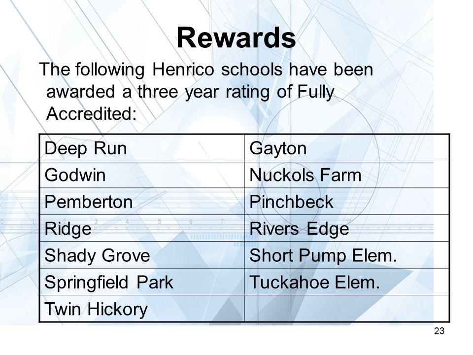 23 Rewards The following Henrico schools have been awarded a three year rating of Fully Accredited: Deep RunGayton GodwinNuckols Farm PembertonPinchbeck RidgeRivers Edge Shady GroveShort Pump Elem.