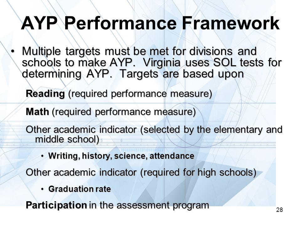 28 AYP Performance Framework Multiple targets must be met for divisions and schools to make AYP.