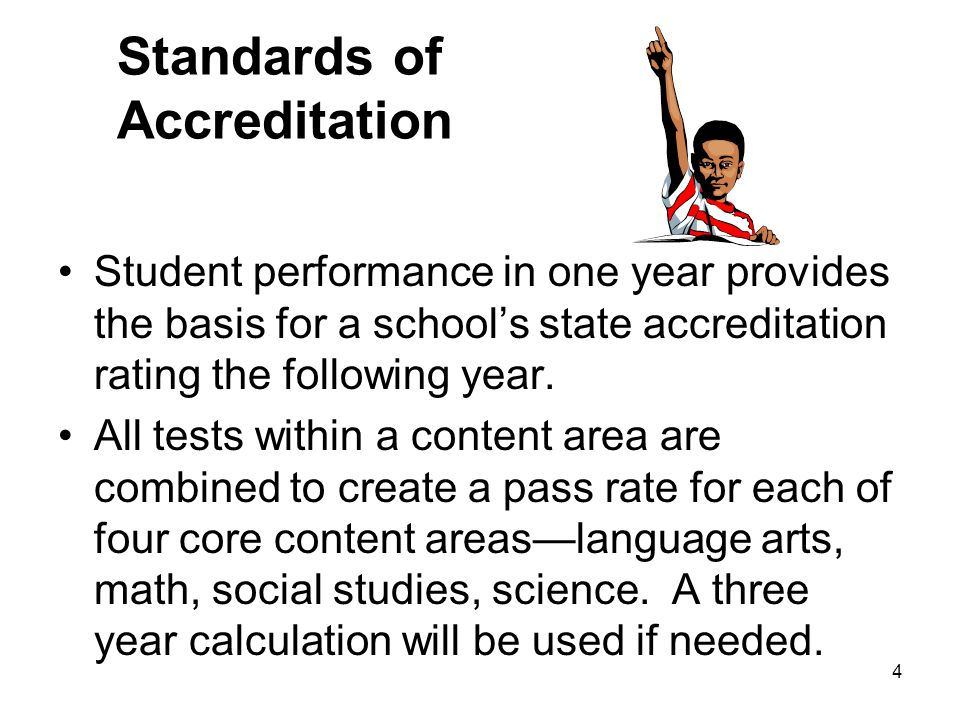 45 Virginia's Rigorous State Tests for Core Academic Areas Elementary School Teachers –Virginia Communication and Literacy Assessment –Praxis II –Virginia Reading Assessment Middle School Teachers –Virginia Communication and Literacy Assessment –Praxis II – Middle School English/Language Arts Middle School Mathematics Middle School Science Middle School Social Studies
