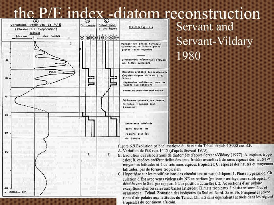 the Servants: some lake level histories Servant and Servant-Vildary 1980