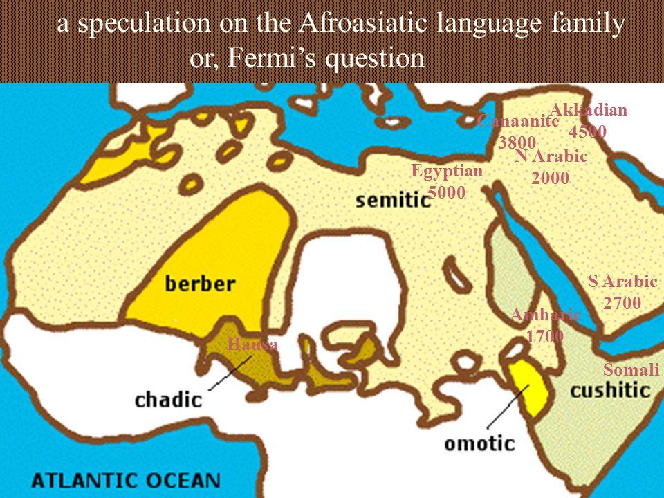 savanna desert Lake Chad basin moisture % terr.