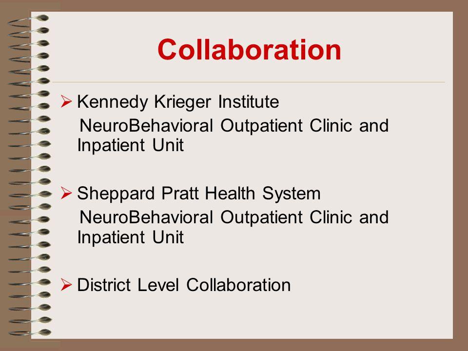 Collaboration  Kennedy Krieger Institute NeuroBehavioral Outpatient Clinic and Inpatient Unit  Sheppard Pratt Health System NeuroBehavioral Outpatie