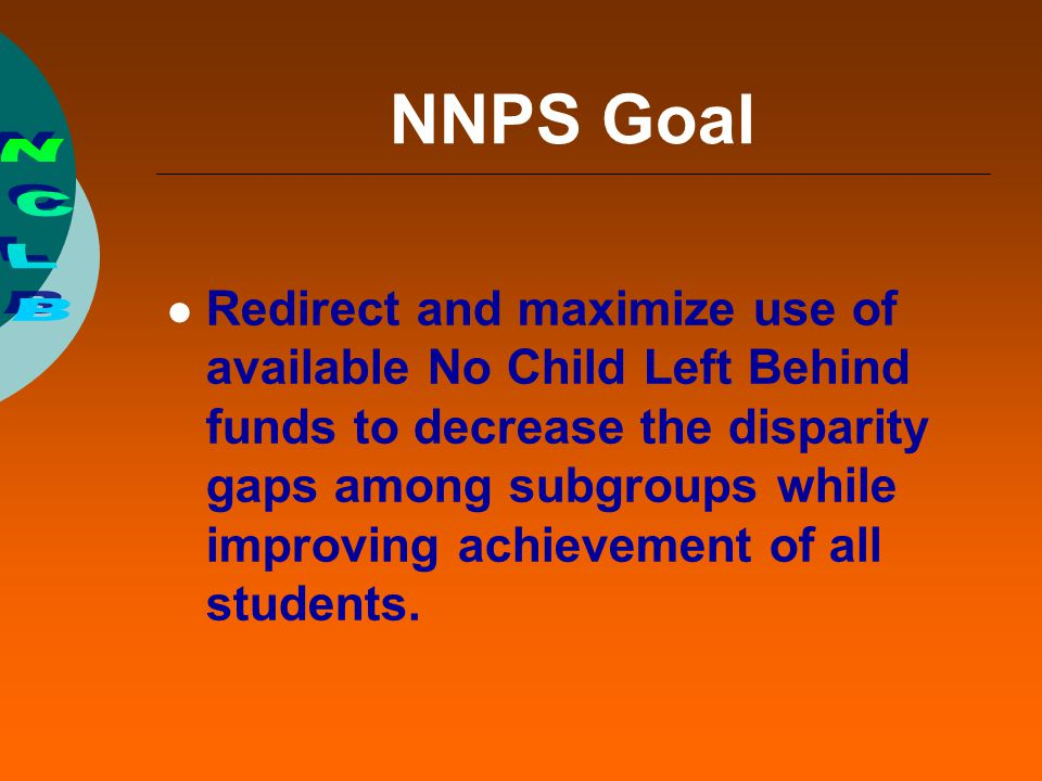 Title I Improving Basic Programs Title I is part of the No Child Left behind legislation.