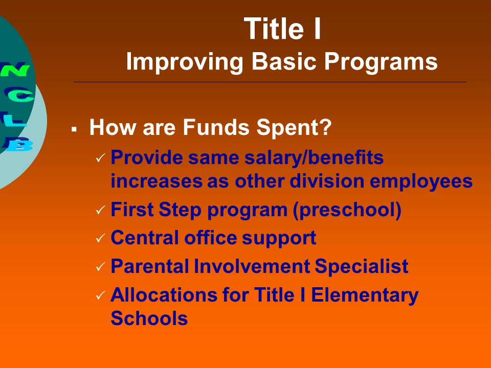 Title I Improving Basic Programs  Based on individual needs assessments at each Title I school, allocation is spent for:  personnel reading teachers math teachers SOL teachers  parent involvement  professional development  instructional materials