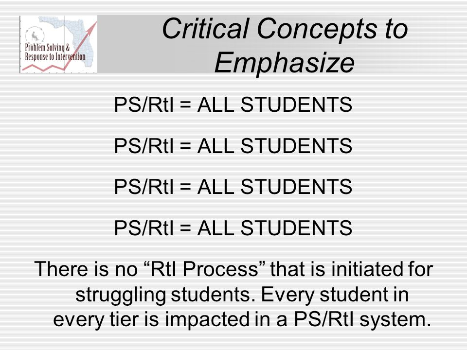 Critical Concepts to Emphasize PS/RtI = ALL STUDENTS There is no RtI Process that is initiated for struggling students.
