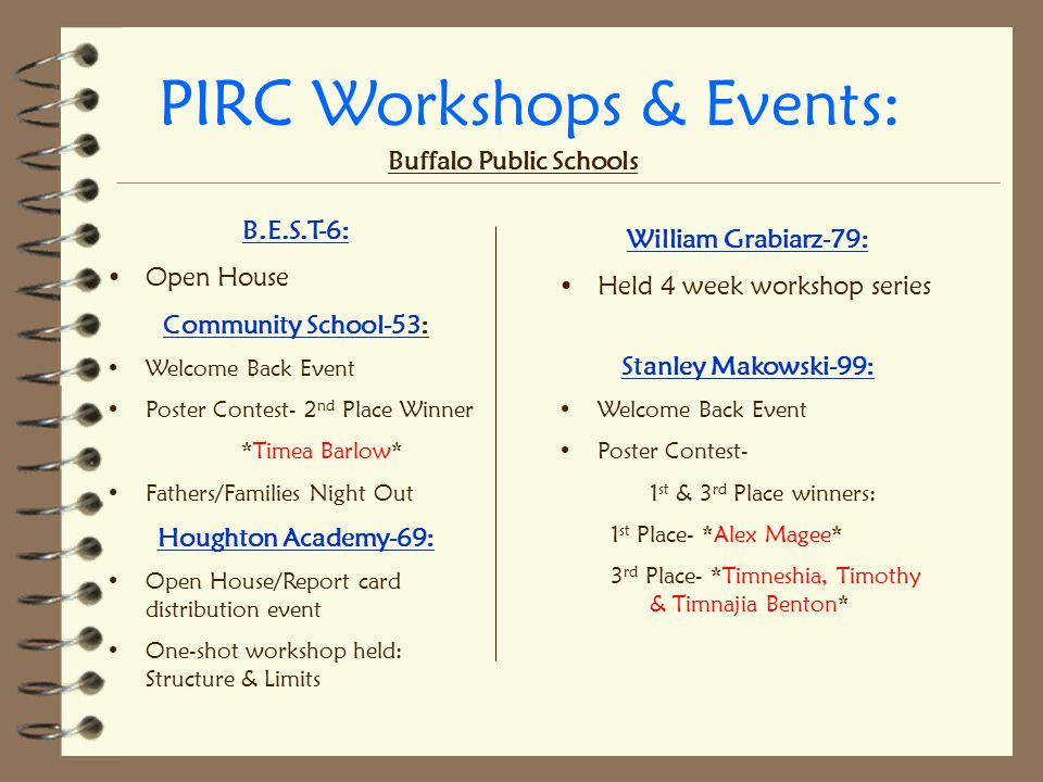 PIRC Workshops & Events: Buffalo Public Schools B.E.S.T-6: Open House Community School-53: Welcome Back Event Poster Contest- 2 nd Place Winner *Timea Barlow* Fathers/Families Night Out Houghton Academy-69: Open House/Report card distribution event One-shot workshop held: Structure & Limits William Grabiarz-79: Held 4 week workshop series Stanley Makowski-99: Welcome Back Event Poster Contest- 1 st & 3 rd Place winners: 1 st Place- *Alex Magee* 3 rd Place- *Timneshia, Timothy & Timnajia Benton*