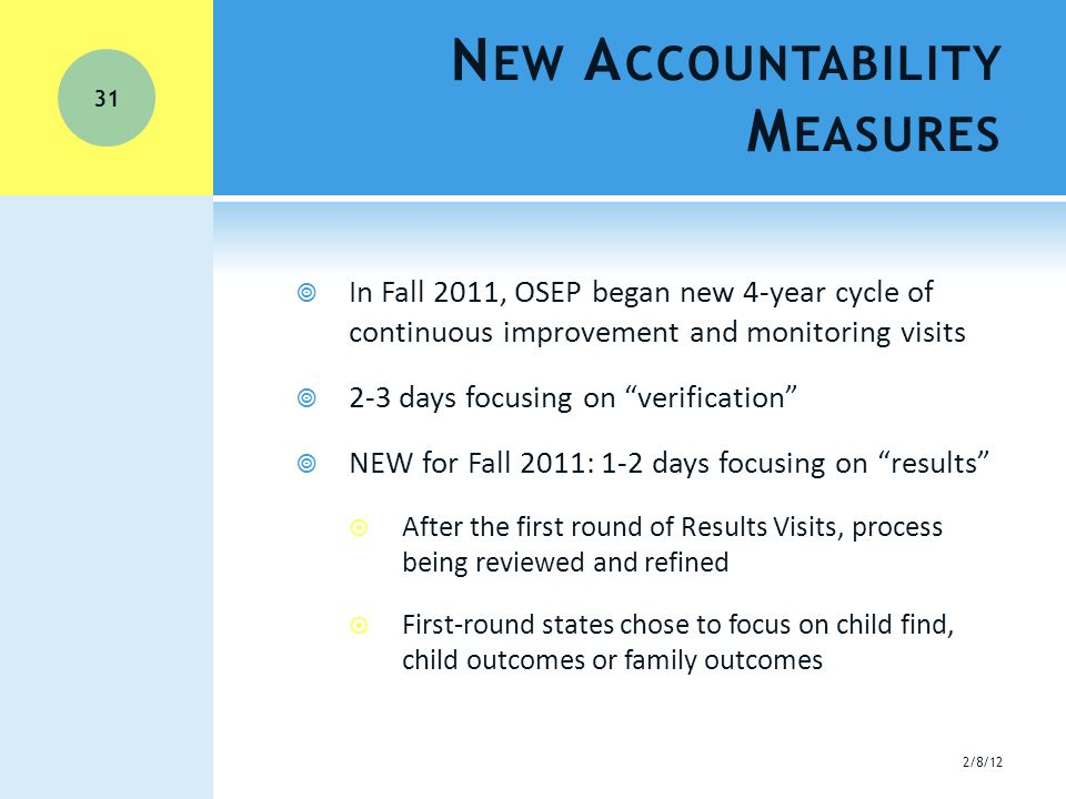 N EW A CCOUNTABILITY M EASURES  In Fall 2011, OSEP began new 4-year cycle of continuous improvement and monitoring visits  2-3 days focusing on verification  NEW for Fall 2011: 1-2 days focusing on results  After the first round of Results Visits, process being reviewed and refined  First-round states chose to focus on child find, child outcomes or family outcomes 2/8/12 31