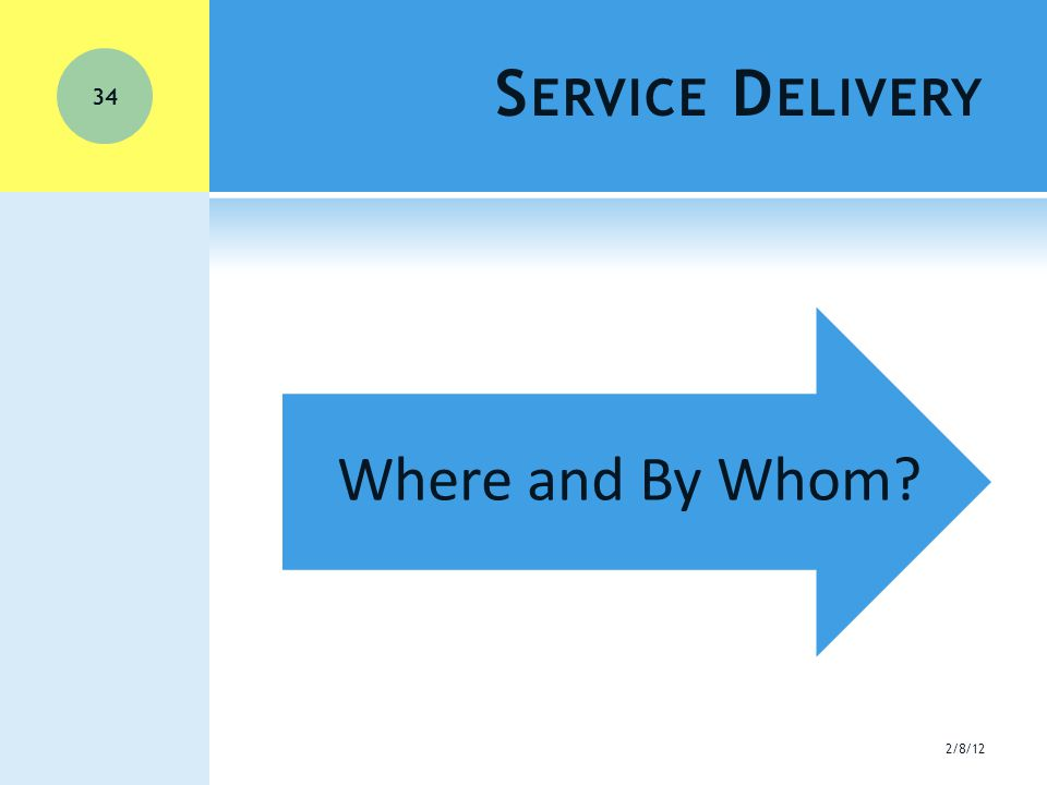 S ERVICE D ELIVERY 2/8/12 34 Where and By Whom